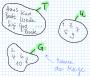 mathe:lernen:dv9z10:mengendiagramm.png