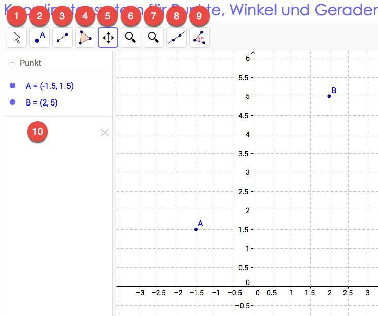7.2.30 Verschiedene Dreiecke mit Geogebra konstruieren [Wiki mit ...