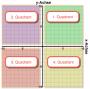 mathebuch:v7:ks-mit-quadranten.png
